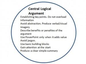 AG Central Route diagram