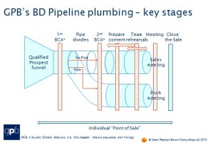 Oct 2015 BD Plumbing