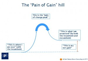 Oct 2015 Pain of Gain Hill