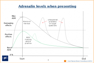 adr-curve
