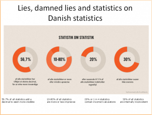 lies-damned-lies